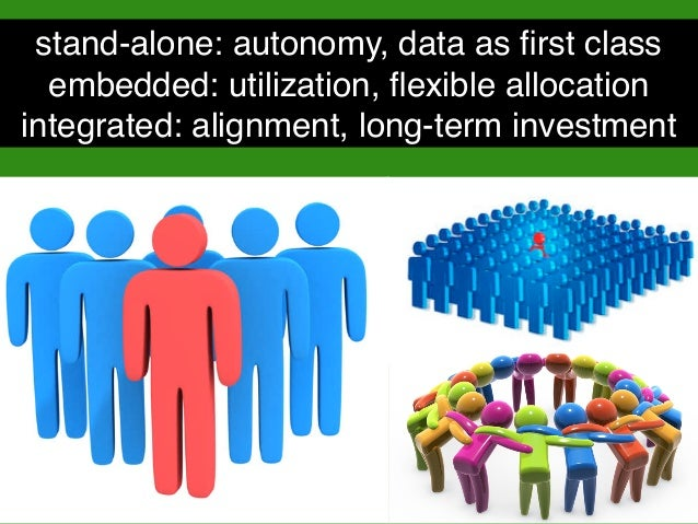 stand-alone: autonomy, data as first class embedded: utilization, flexible allocation integrated: alignment, long-term inves...