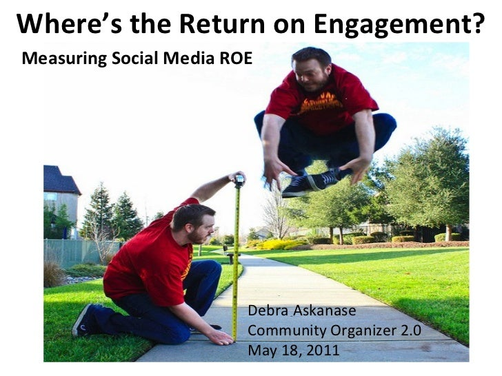 Where's the Return on Engagement? Measuring Social Media ROE Debra Askanase Community Organizer 2.0 May 18, 2011