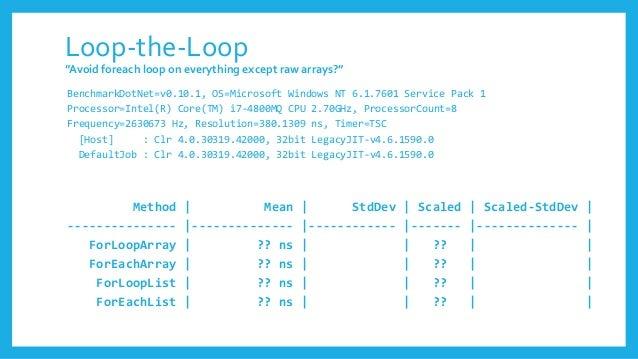 Loop-the-Loop – 'for loop' - Lists