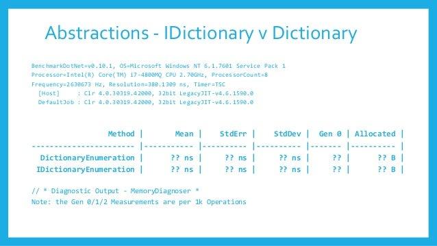Low-level increments [LegacyJitX86Job, LegacyJitX64Job, RyuJitX64Job] public class Program { private double a, b, c, d; [B...