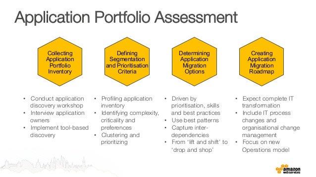 Where to Begin? Application Portfolio Migration