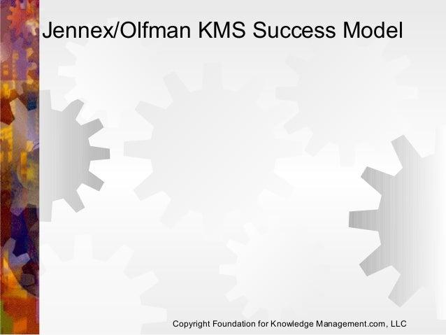 Jennex/Olfman KMS Success Model  Copyright Foundation for Knowledge Management.com, LLC