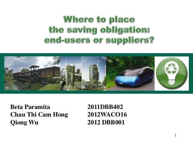 Beta Paramita       2011DBB402Chau Thi Cam Hong   2012WACO16Qiong Wu            2012 DBB001                               ...