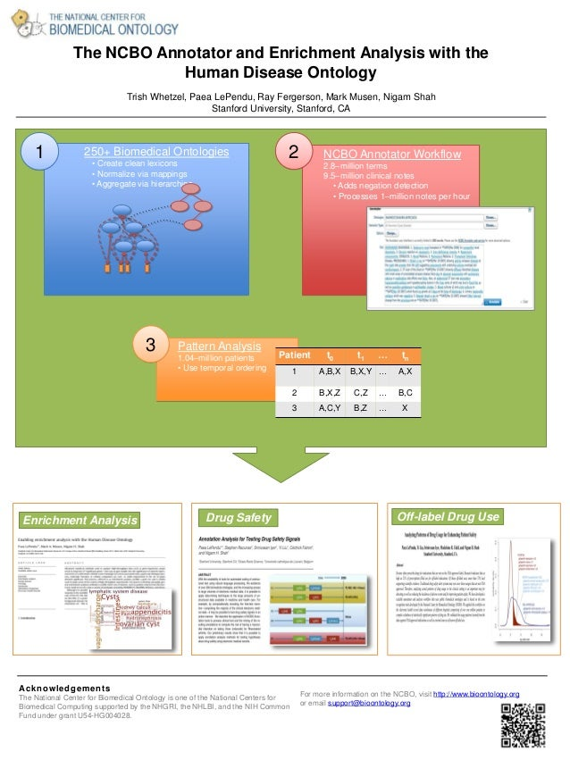 The NCBO Annotator and Enrichment Analysis with the  Human Disease Ontology  Trish Whetzel, Paea LePendu, Ray Fergerson, M...