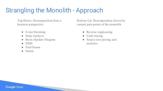 Which Application Modernization Pattern Is Right For You