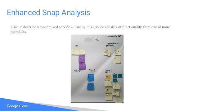Enhanced Snap Analysis Used to describe a modernized service -- usually this service consists of functionality from one or...