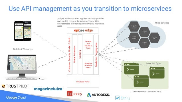 Which Application Modernization Pattern Is Right For You?