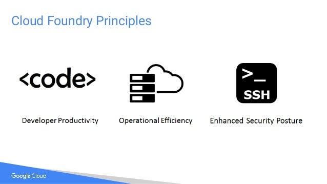 Cloud Foundry Principles