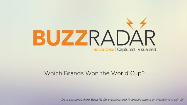 Which Brands Won the World Cup? SocialData|Captured|Visualised *Data compiled from Buzz Radar statistics and financial repo...