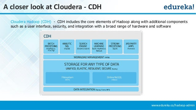 Which Hadoop Distribution to use: Apache, Cloudera, MapR or