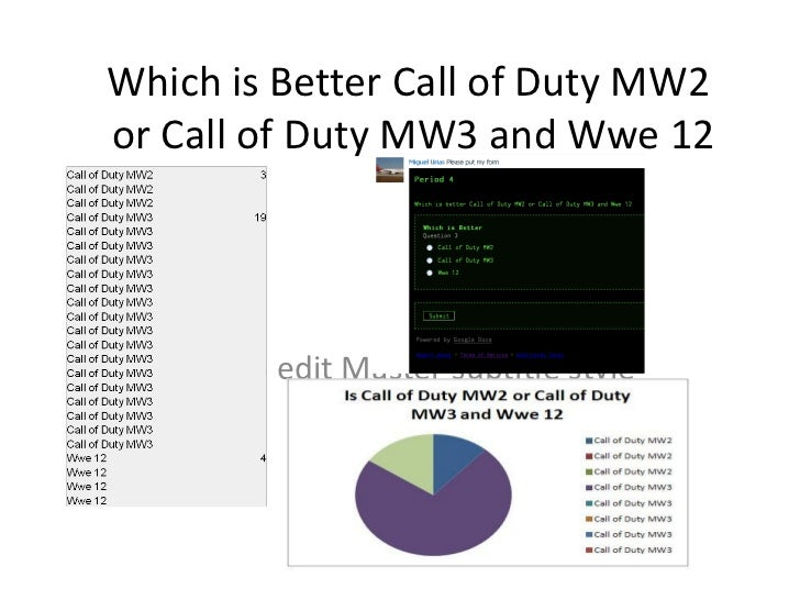 Which is Better Call of Duty MW2or Call of Duty MW3 and Wwe 12   Click to edit Master subtitle style