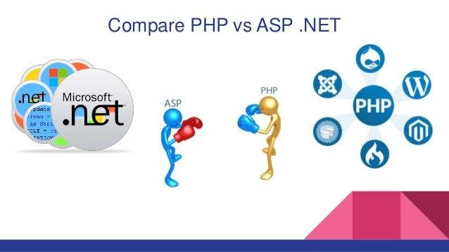 Compare PHP vs ASP .NET