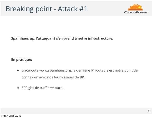 Breaking point - Attack #1 13 Spamhaus up, l'attaquant s'en prend à notre infrastructure. En pratique: • traceroute www.sp...