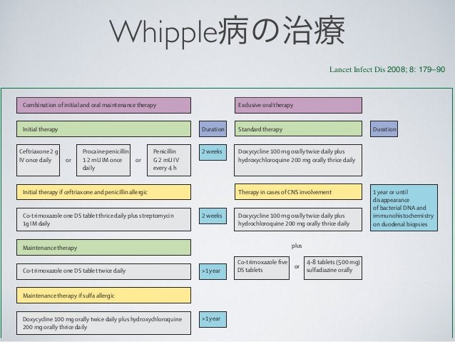 Whipple病の治療 Nonetheless, as predicted from genomic analysis, trimethoprim alone is not effective,80,81 since T whipplei lac...