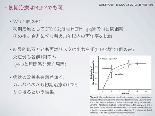 • 初期治療はMEPMでも可. • WD 40例のRCT. 初期治療としてCTRX 2g/d vs MEPM 1g q8hで14日間継続. その後ST合剤に切り替え, 3年以内の再年率を比較. • 結果的に双方とも再燃リスクは変わらず(CTRX...