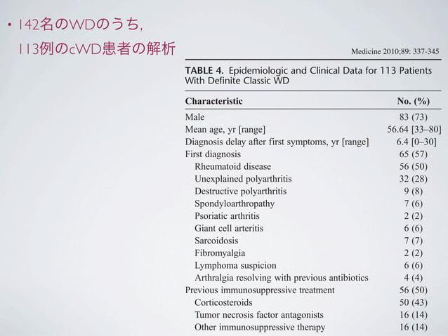• 142名のWDのうち, 113例のcWD患者の解析 TABLE 4. Epidemiologic and Clinical Data for 113 Patients With Definite Classic WD Characterist...