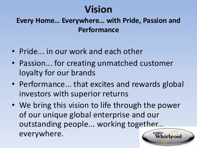 Whirlpool Corp in Consumer Appliances