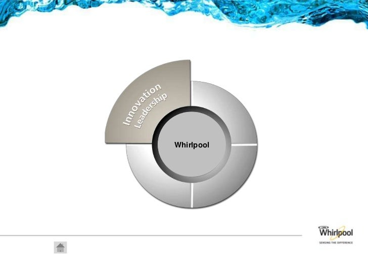 strategy mission and vision of whirlpool 4885 billion (2014) areaserved: worldwide mission and vision: mission:   change their strategy and go global to let competitors follow them  the  employees of whirlpool needed a vision so that their efforts could be.