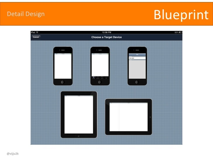 Whirlwind tour of mobile usability testing apps and services detail design blueprint vijju2k malvernweather Images