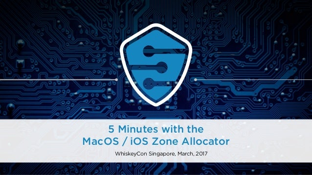 5 Minutes with the 