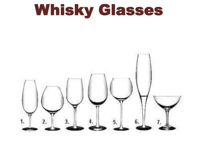 View More Whisky glasses
