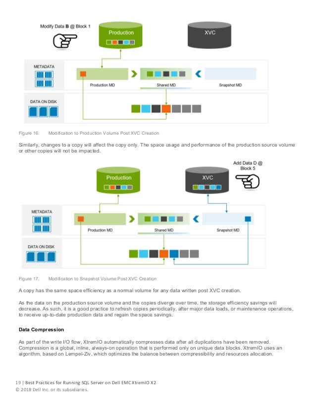 AFTER INSERT triggers in SQL Server
