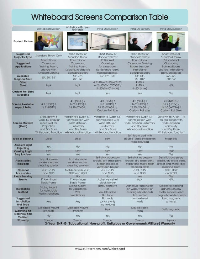 White board comptable_2014