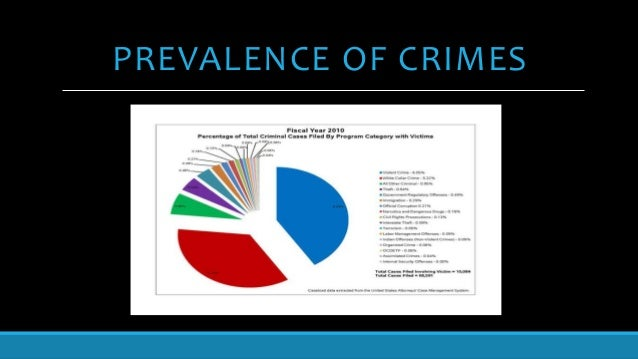characteristics of a white collar criminal The common characteristics of a white collar offender (student name) white collar crimes (instructor name) (date) the common characteristics of a white collar offender.