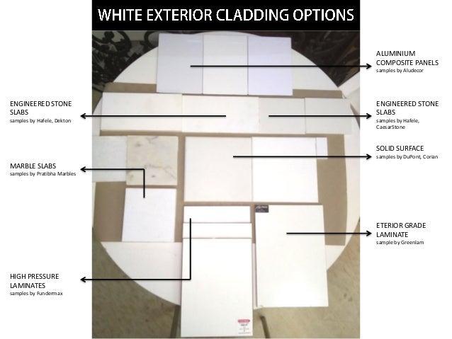 White Exterior Cladding Options