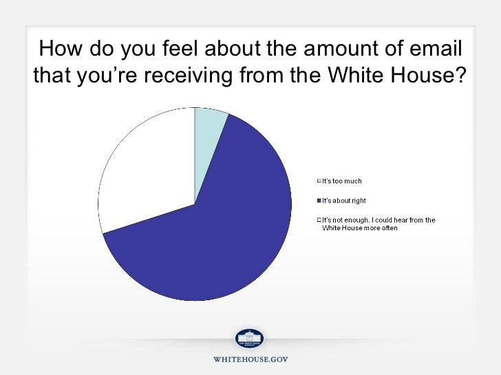 How do you feel about the amount of email that you're receiving from the White House?