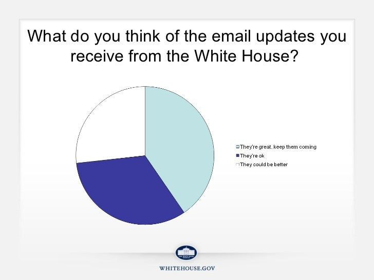 What do you think of the email updates you receive from the White House?