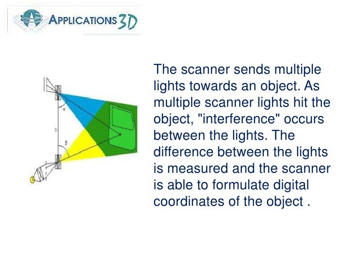 """The scanner sends multiple lights towards an object. As multiple scanner lights hit the object, """"interference"""" occurs betw..."""