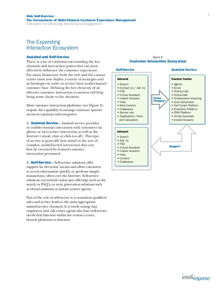 Multi-channel returns management essay