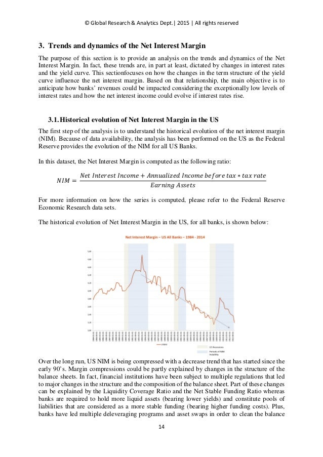 thesis on impact of interest rate on stock market
