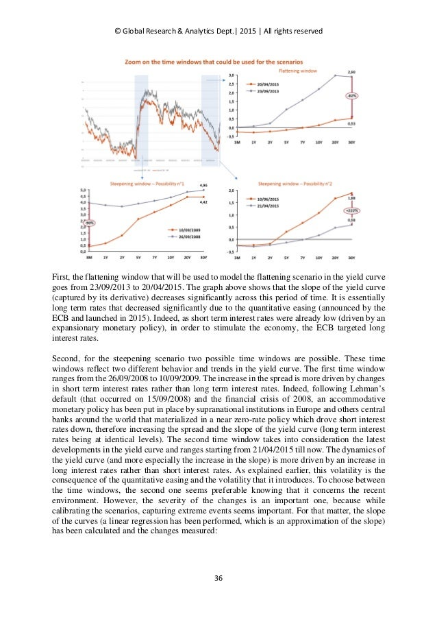 ebook Potential theory and dynamics on the