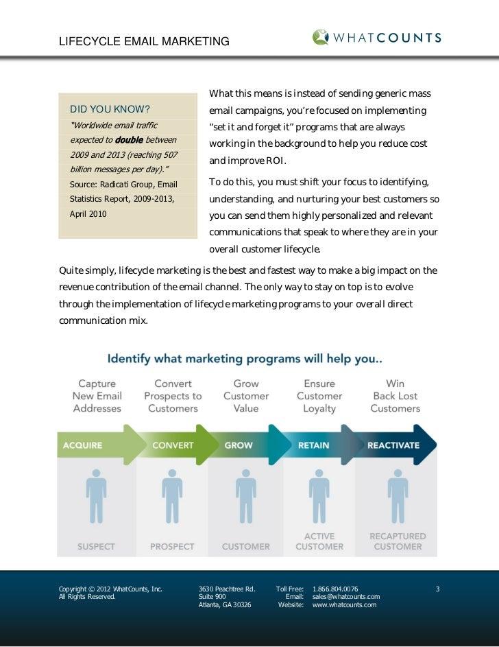 rinnovar international inc ri marketing essay Samsung marketing analysis introduction this paper is about marketing report basing on samsung, electronic international marketing management:.