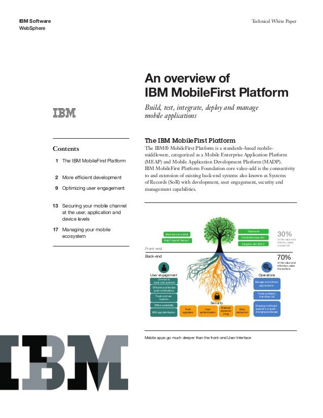 IBM Software WebSphere Technical White Paper An overview of IBM MobileFirst Platform Build, test, integrate, deploy and ma...
