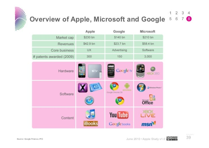 google apple microsoft case Microsoft is trying to give a boost to its new edge  google chrome vs microsoft edge microsoft tries to  macs and apple and android .