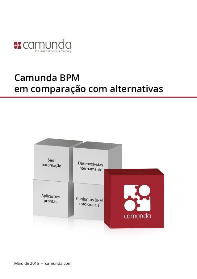 Camunda BPM em comparação com alternativas Maio de 2015 – camunda.com