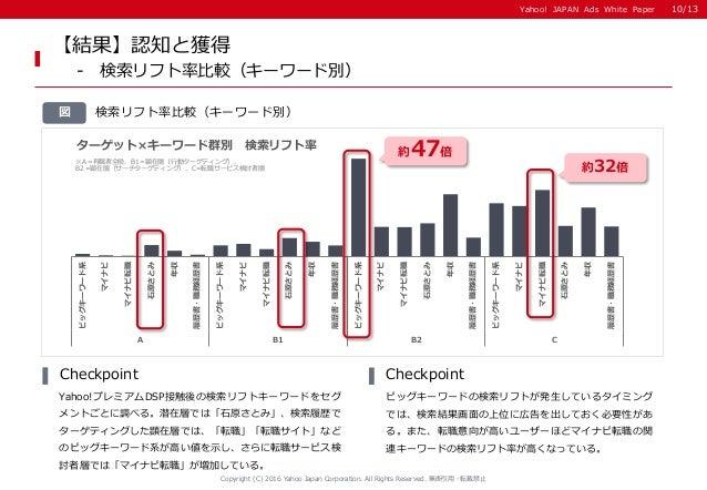 Yahoo! JAPAN Ads White PaperYahoo! JAPAN Ads White Paper ビッグキーワード系 マイナビ マイナビ転職 石原さとみ 年収 履歴書・職務経歴書 ビッグキーワード系 マイナビ マイナビ転職 石原...