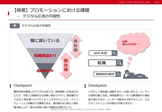 Yahoo! JAPAN Ads White PaperYahoo! JAPAN Ads White Paper デジタル広告の可能性図 獲得効率を重視したデジタル広告では、顕在顧客への訴求のみ になり、予想した範囲内での効果に留まりやすい。顕...