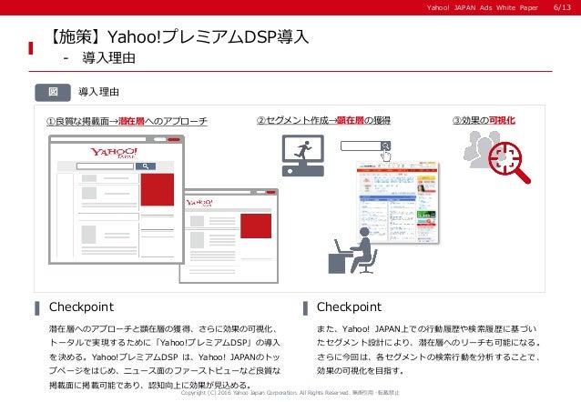 Yahoo! JAPAN Ads White PaperYahoo! JAPAN Ads White Paper 導入理由図 潜在層へのアプローチと顕在層の獲得、さらに効果の可視化、 トータルで実現するために「Yahoo!プレミアムDSP」の導...