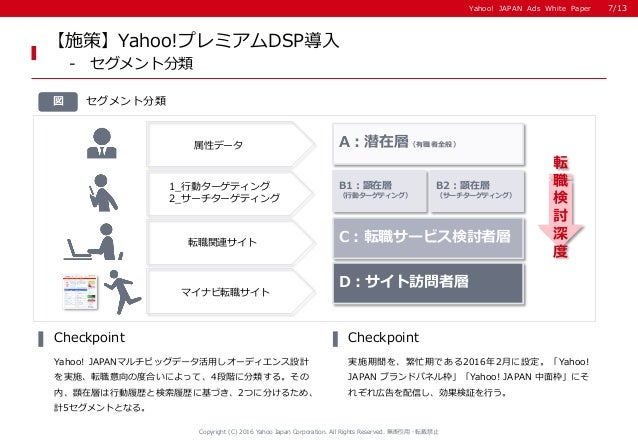 Yahoo! JAPAN Ads White PaperYahoo! JAPAN Ads White Paper セグメント分類図 Yahoo! JAPANマルチビッグデータ活用しオーディエンス設計 を実施、転職意向の度合いによって、4段階に分...