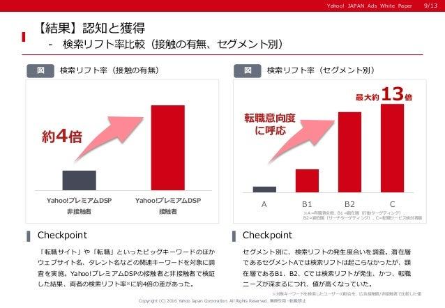 Yahoo! JAPAN Ads White PaperYahoo! JAPAN Ads White Paper A B1 B2 C 転職意向度 に呼応 検索リフト率(接触の有無)図 Copyright (C) 2016 Yahoo Japan...