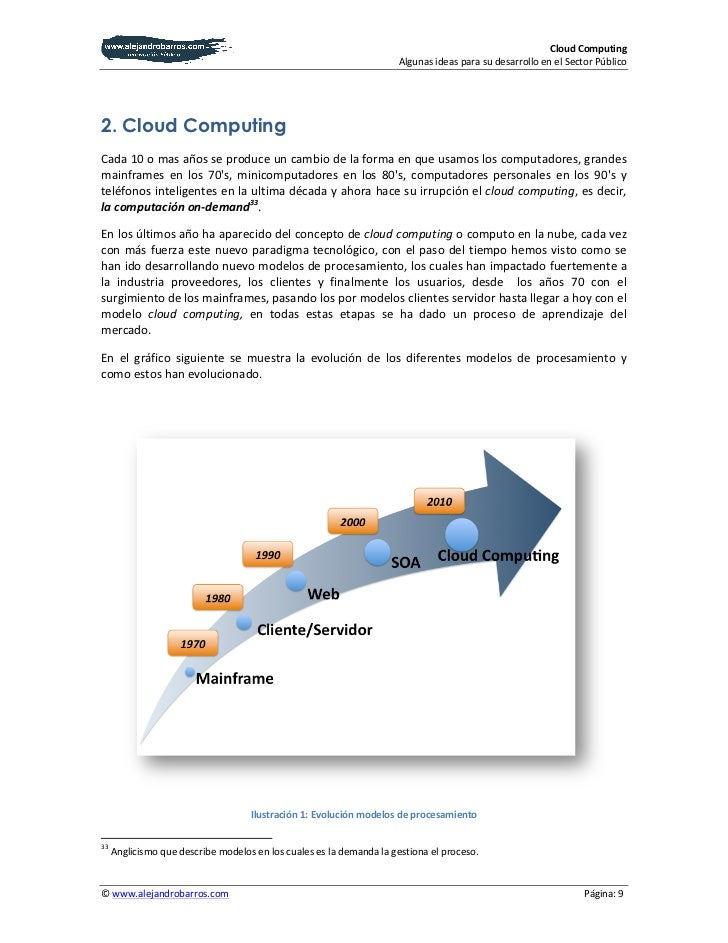 cloud computing in automotive sector This chart shows worldwide cloud infrastructure market share for the top 5 providers in 2015  automotive industry  usage of cloud computing in companies in germany 2011-2017 .