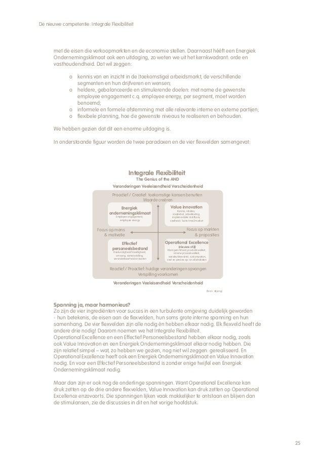 Whitepaper de nieuwe competentie integrale flexibiliteit for Sinecure betekenis