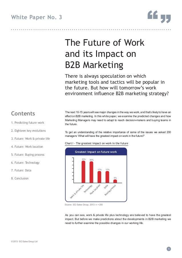 b2b marketing research topics