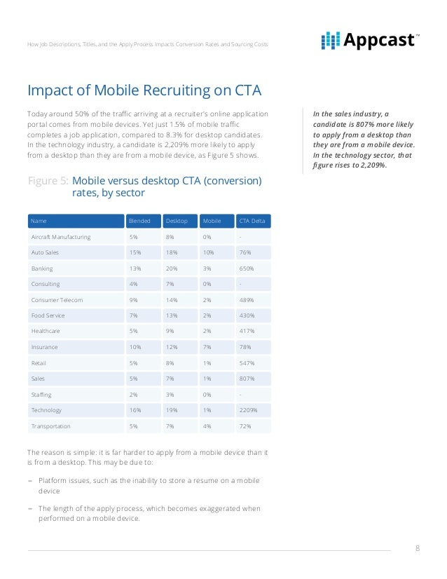 whitepaper how job descriptions titles and the apply process impa