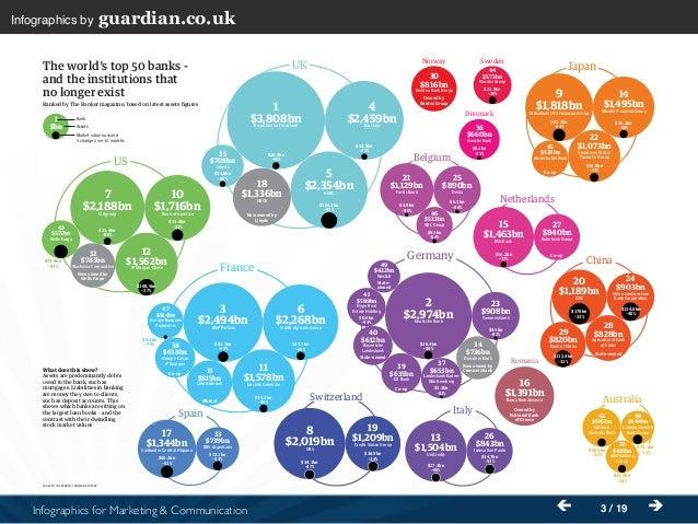 Infographics for Marketing & Communication [White Paper]