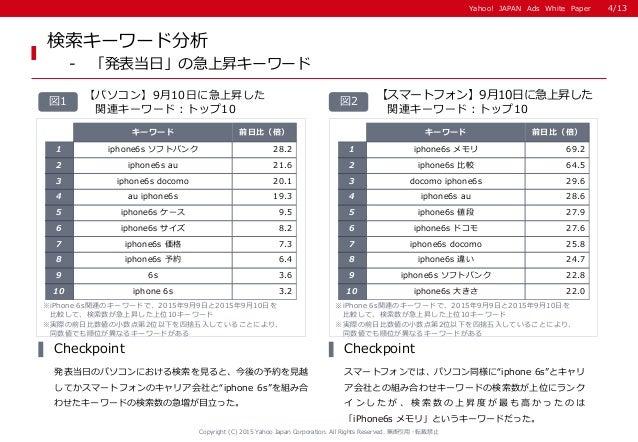 Yahoo! JAPAN Ads White PaperYahoo! JAPAN Ads White Paper 検索キーワード分析 - 「発表当日」の急上昇キーワード 【スマートフォン】9月10日に急上昇した 関連キーワード:トップ10 図2...